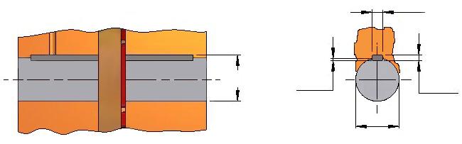 dimensão de eixo