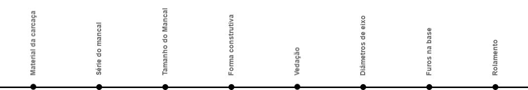 especificando mancais henfel